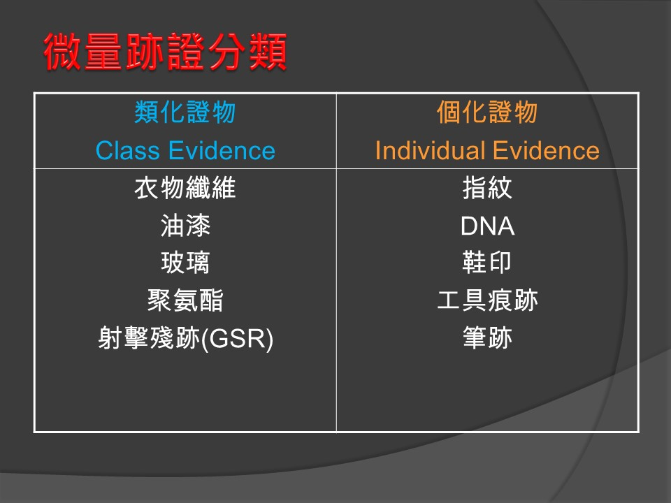Forensic PPT Pic 1