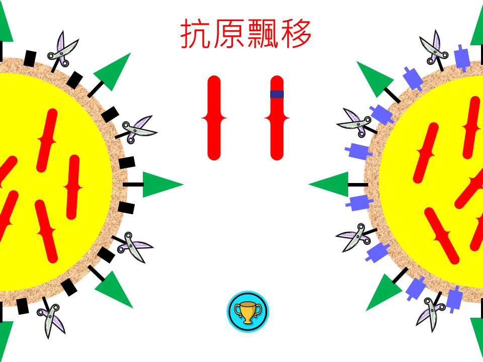 VIRUS AND EVOLUTION PPT PIC 1